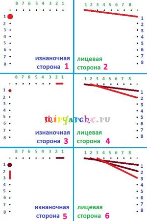 изонить схемы с цифрами для начинающих