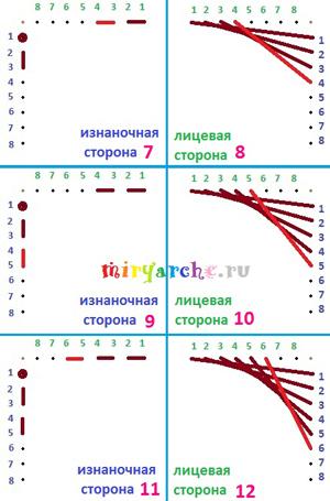 изонить схемы угла с цифрами для начинающих
