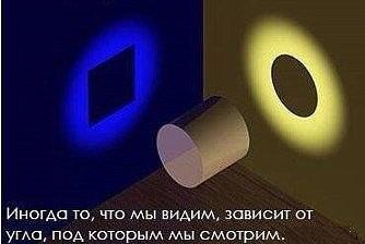 форма предмета